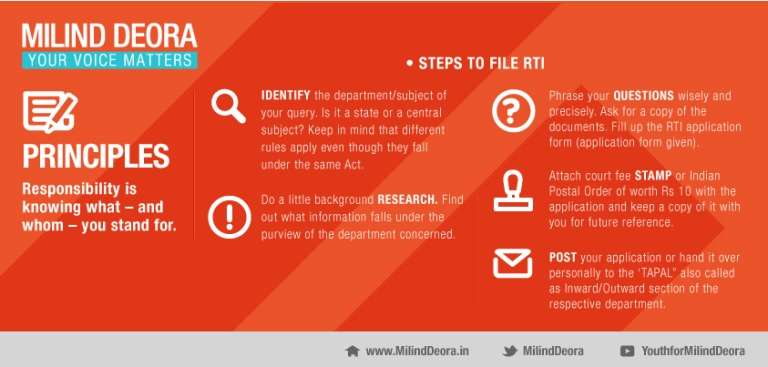 Steps-to-file-RTI